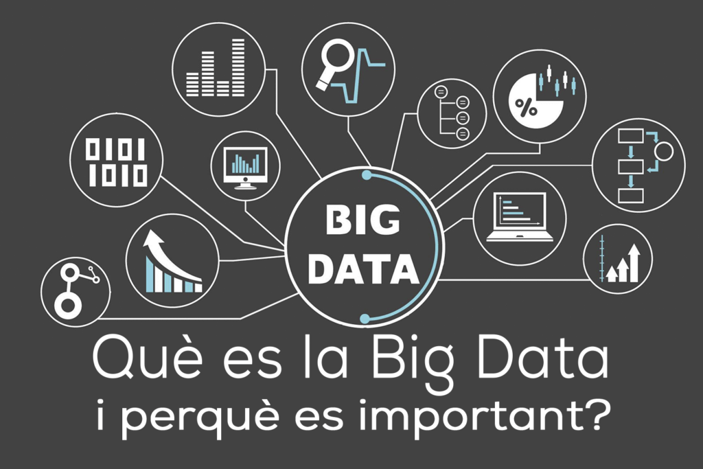 Big data perquè es importan